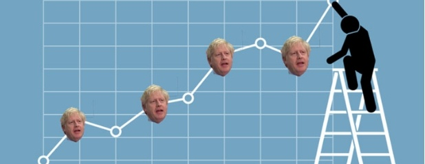 So, what of the 'Boris Bounce'?