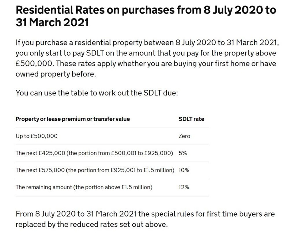 Chancellor confirms immediate stamp duty holiday – raising threshold to £500,000