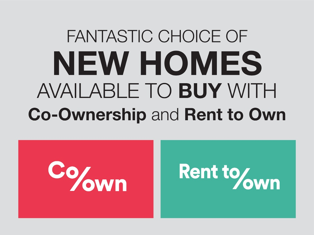 Thinking about Co-Ownership or Rent To Own?